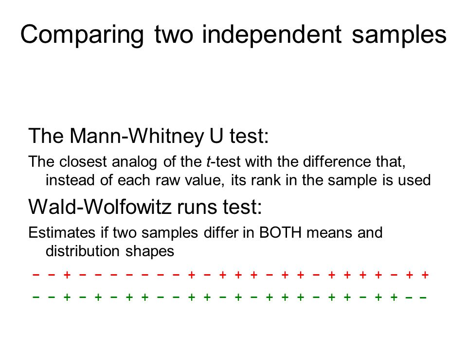Comparing two independent samples The Mann-Whitney U test: The closest analog of the t-test with the difference that, instead of each raw value, its rank in the sample is used Wald-Wolfowitz runs test: Estimates if two samples differ in BOTH means and distribution shapes – – + – – – – – – – + – + + + – + + – + + + + – + + – – + – + – + + – – + + – + – + + + – + + – + + – –