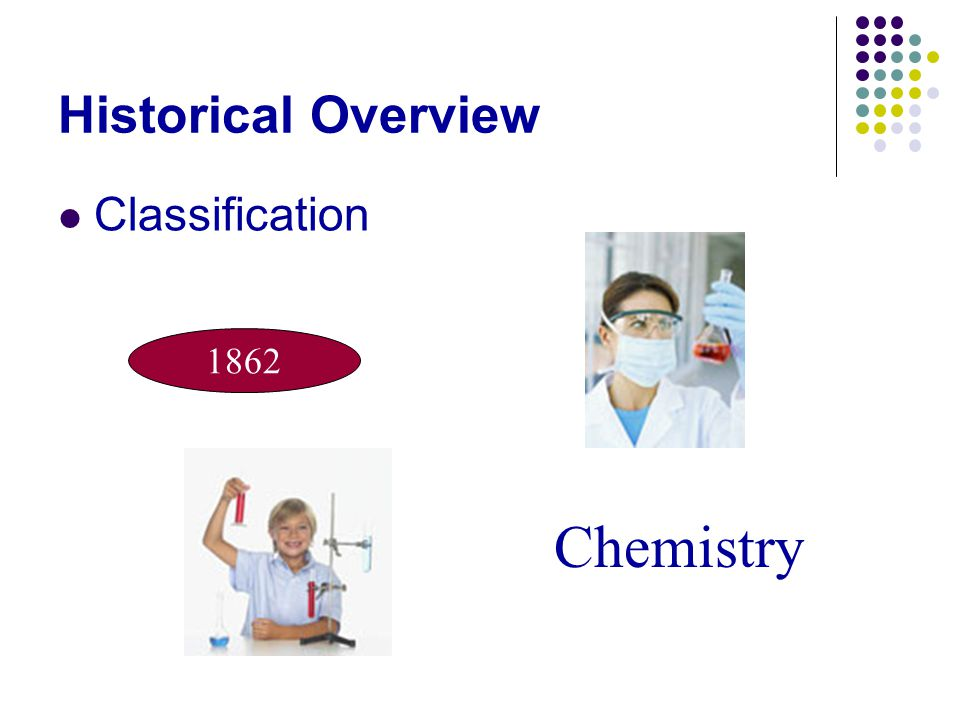 Historical Overview Classification 1862 Chemistry