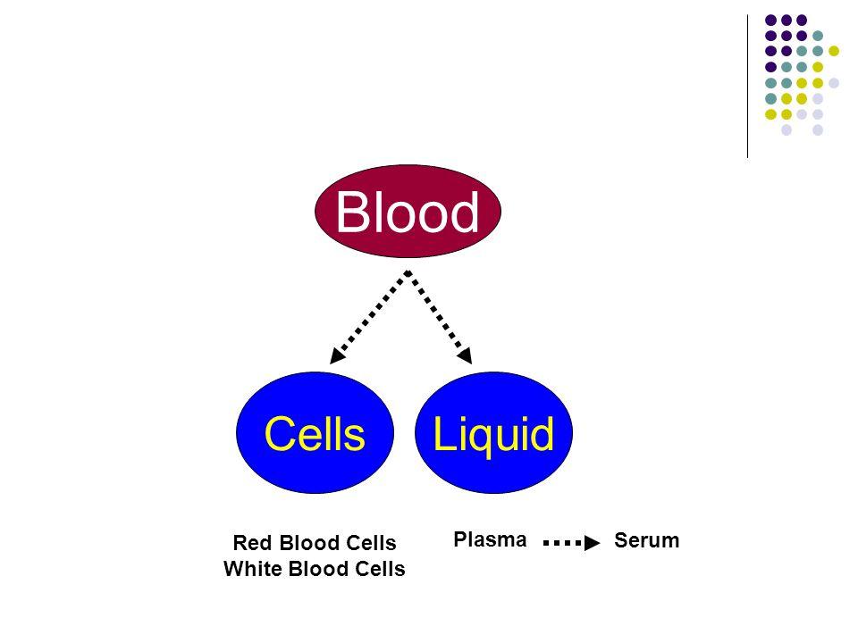 CellsLiquid Red Blood Cells White Blood Cells Plasma Serum
