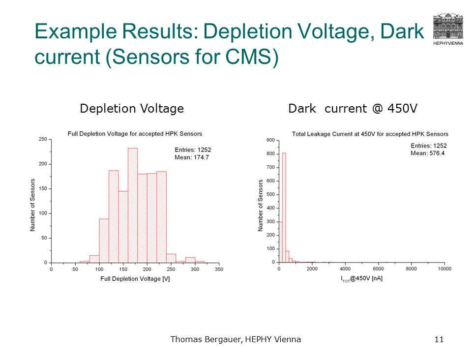 Thomas Bergauer, HEPHY Vienna11 Example Results: Depletion Voltage, Dark current (Sensors for CMS) Depletion VoltageDark current @ 450V