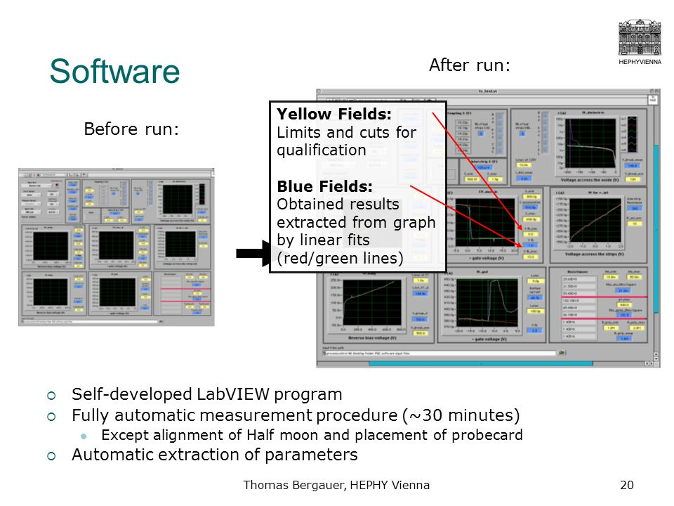 Thomas Bergauer, HEPHY Vienna20 Software  Self-developed LabVIEW program  Fully automatic measurement procedure (~30 minutes) Except alignment of Half moon and placement of probecard  Automatic extraction of parameters Before run: After run: Yellow Fields: Limits and cuts for qualification Blue Fields: Obtained results extracted from graph by linear fits (red/green lines)