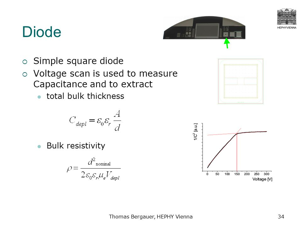 Thomas Bergauer, HEPHY Vienna34 Diode  Simple square diode  Voltage scan is used to measure Capacitance and to extract total bulk thickness Bulk resistivity