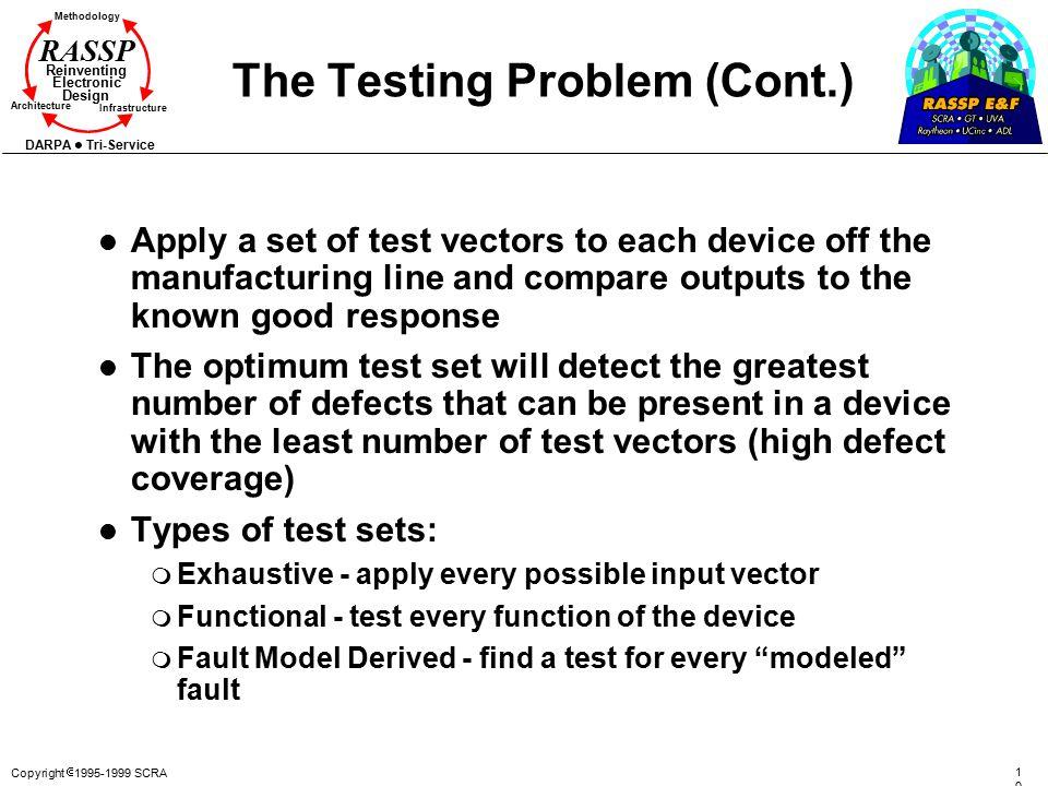 Copyright  1995-1999 SCRA 1010 Methodology Reinventing Electronic Design Architecture Infrastructure DARPA Tri-Service RASSP The Testing Problem (Con