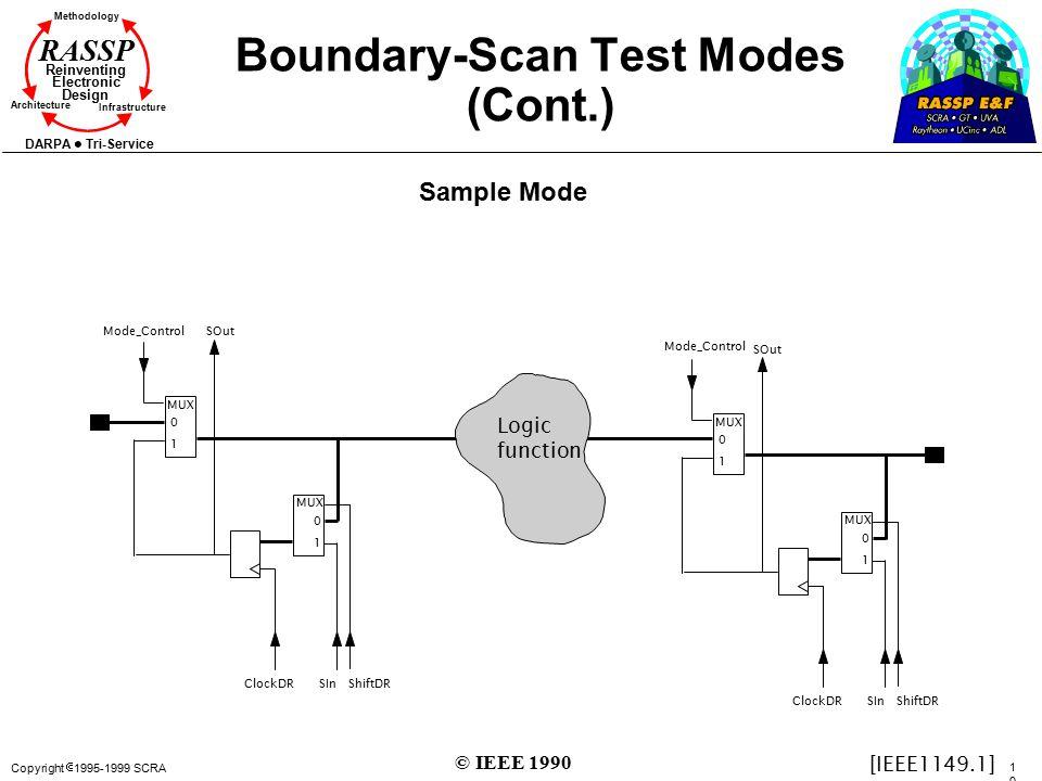 Copyright  1995-1999 SCRA 101101 Methodology Reinventing Electronic Design Architecture Infrastructure DARPA Tri-Service RASSP Boundary-Scan Test Mod