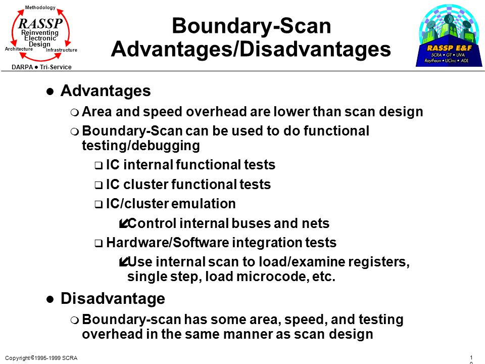 Copyright  1995-1999 SCRA 102102 Methodology Reinventing Electronic Design Architecture Infrastructure DARPA Tri-Service RASSP Boundary-Scan Advantag