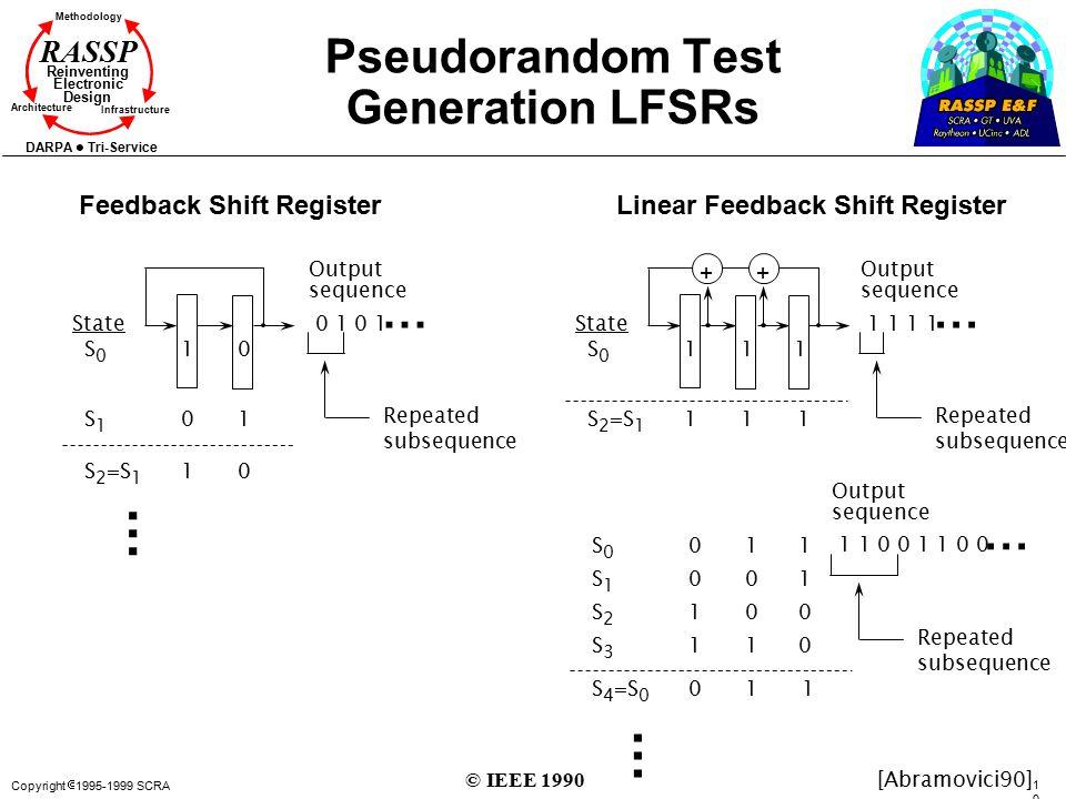 Copyright  1995-1999 SCRA 108108 Methodology Reinventing Electronic Design Architecture Infrastructure DARPA Tri-Service RASSP Pseudorandom Test Gene