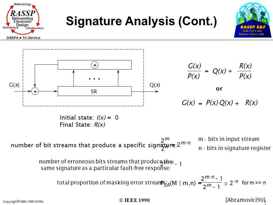 Copyright  1995-1999 SCRA 112112 Methodology Reinventing Electronic Design Architecture Infrastructure DARPA Tri-Service RASSP Signature Analysis (Co