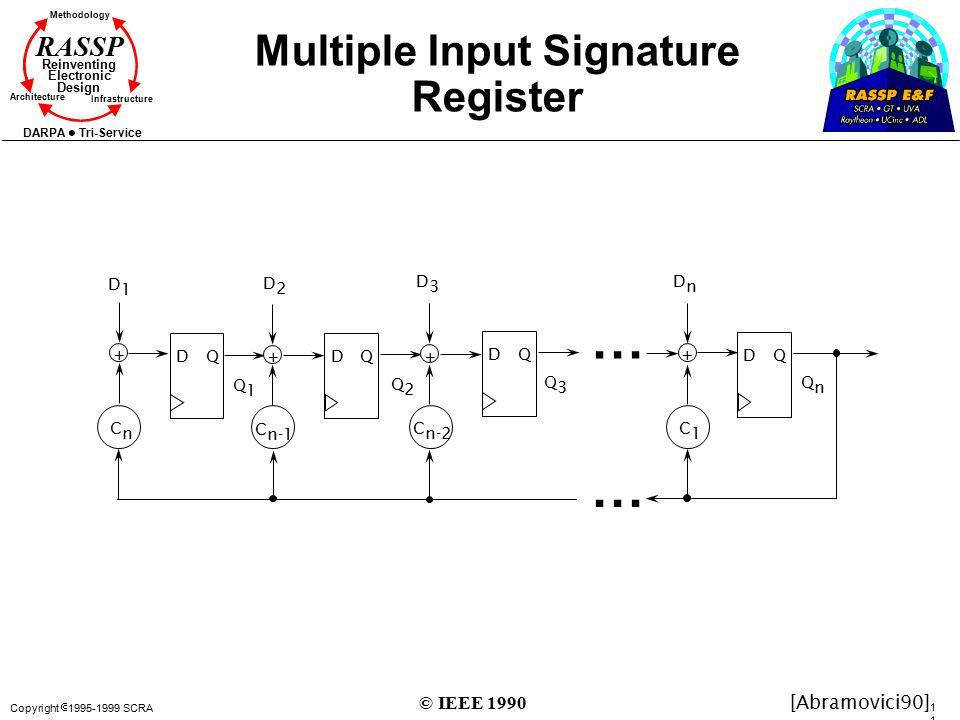 Copyright  1995-1999 SCRA 114114 Methodology Reinventing Electronic Design Architecture Infrastructure DARPA Tri-Service RASSP Multiple Input Signatu