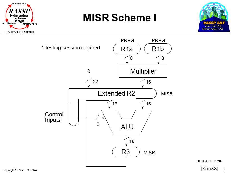 Copyright  1995-1999 SCRA 121121 Methodology Reinventing Electronic Design Architecture Infrastructure DARPA Tri-Service RASSP MISR Scheme I ALU R3 R