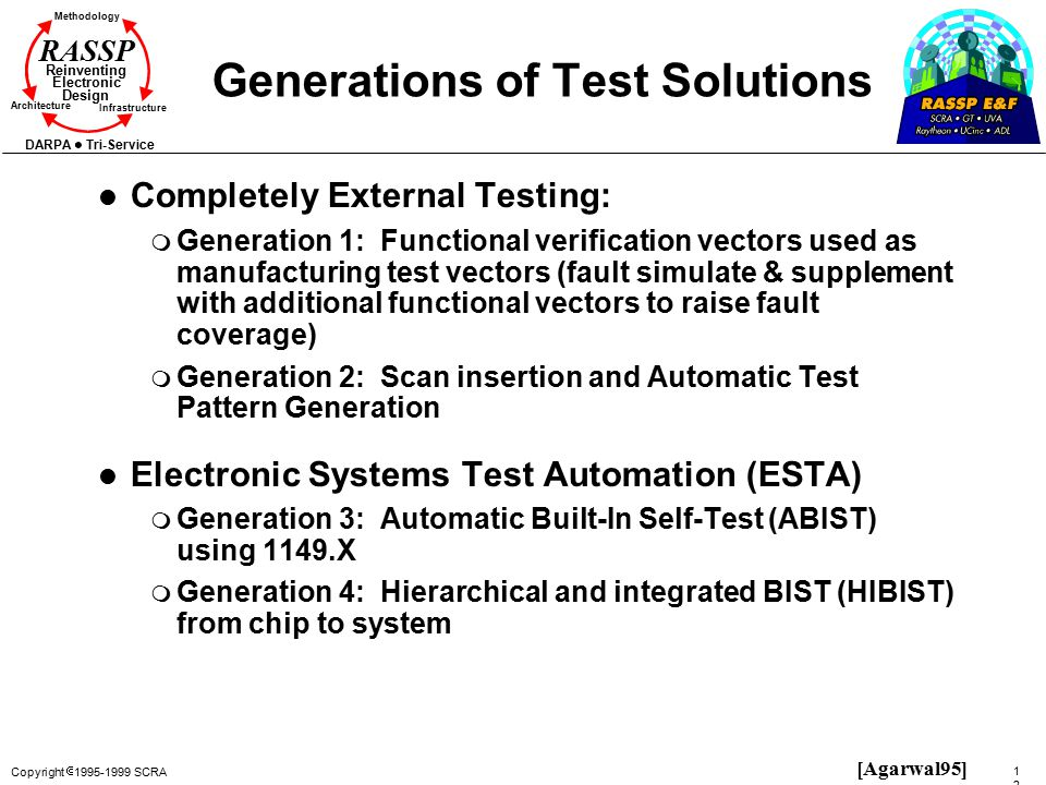 Copyright  1995-1999 SCRA 127127 Methodology Reinventing Electronic Design Architecture Infrastructure DARPA Tri-Service RASSP Generations of Test Solutions l Completely External Testing: m Generation 1: Functional verification vectors used as manufacturing test vectors (fault simulate & supplement with additional functional vectors to raise fault coverage) m Generation 2: Scan insertion and Automatic Test Pattern Generation l Electronic Systems Test Automation (ESTA) m Generation 3: Automatic Built-In Self-Test (ABIST) using 1149.X m Generation 4: Hierarchical and integrated BIST (HIBIST) from chip to system [Agarwal95]