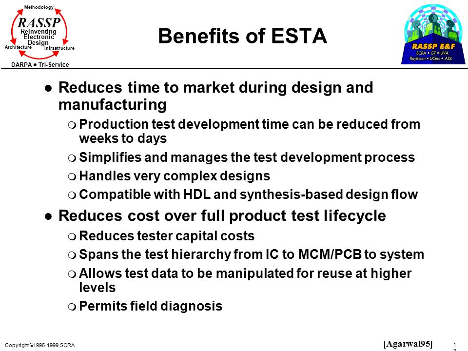 Copyright  1995-1999 SCRA 128128 Methodology Reinventing Electronic Design Architecture Infrastructure DARPA Tri-Service RASSP Benefits of ESTA l Reduces time to market during design and manufacturing m Production test development time can be reduced from weeks to days m Simplifies and manages the test development process m Handles very complex designs m Compatible with HDL and synthesis-based design flow l Reduces cost over full product test lifecycle m Reduces tester capital costs m Spans the test hierarchy from IC to MCM/PCB to system m Allows test data to be manipulated for reuse at higher levels m Permits field diagnosis [Agarwal95]