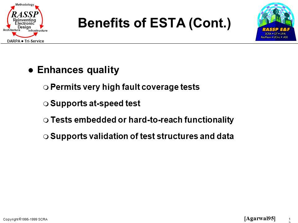 Copyright  1995-1999 SCRA 129129 Methodology Reinventing Electronic Design Architecture Infrastructure DARPA Tri-Service RASSP Benefits of ESTA (Cont