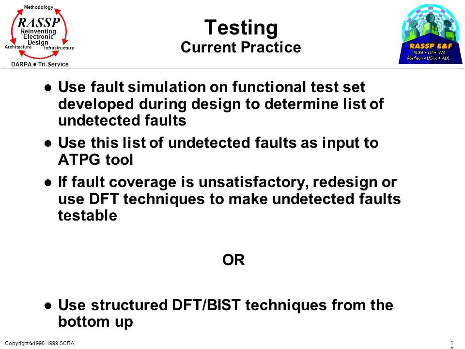 Copyright  1995-1999 SCRA 1313 Methodology Reinventing Electronic Design Architecture Infrastructure DARPA Tri-Service RASSP Testing Current Practice