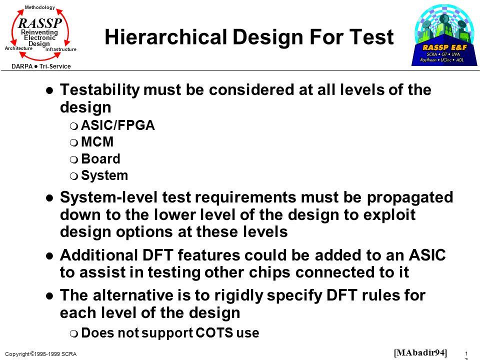 Copyright  1995-1999 SCRA 131131 Methodology Reinventing Electronic Design Architecture Infrastructure DARPA Tri-Service RASSP Hierarchical Design Fo