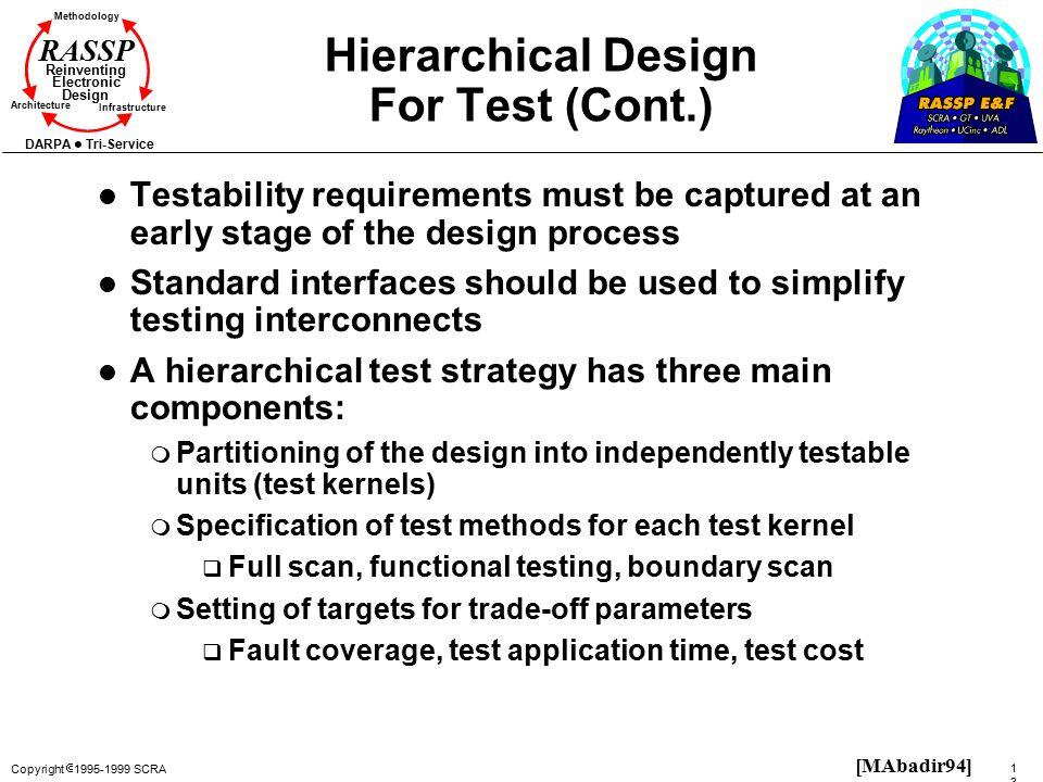 Copyright  1995-1999 SCRA 132132 Methodology Reinventing Electronic Design Architecture Infrastructure DARPA Tri-Service RASSP Hierarchical Design Fo