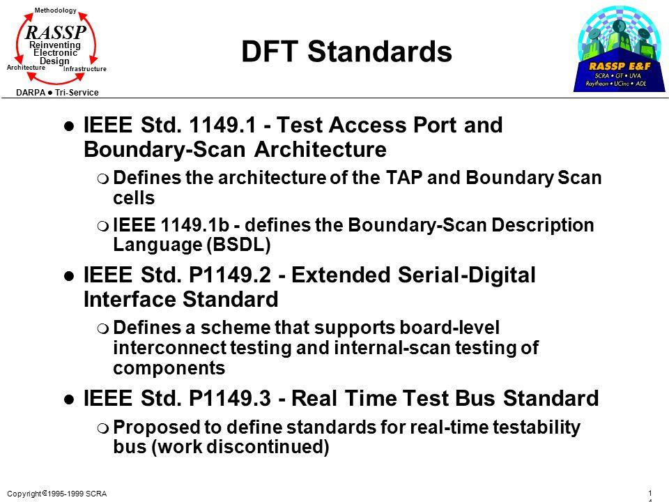 Copyright  1995-1999 SCRA 142142 Methodology Reinventing Electronic Design Architecture Infrastructure DARPA Tri-Service RASSP DFT Standards l IEEE S