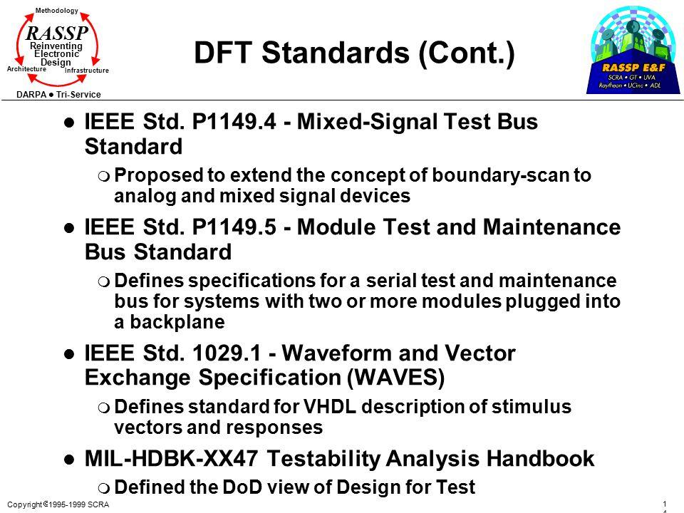 Copyright  1995-1999 SCRA 143143 Methodology Reinventing Electronic Design Architecture Infrastructure DARPA Tri-Service RASSP DFT Standards (Cont.)