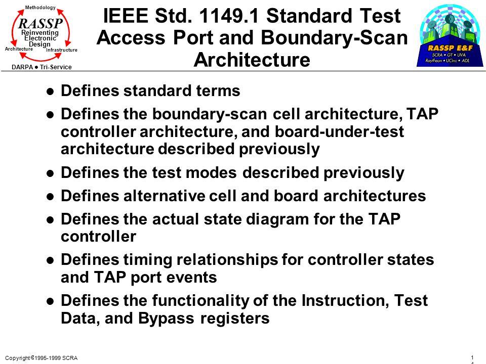 Copyright  1995-1999 SCRA 144144 Methodology Reinventing Electronic Design Architecture Infrastructure DARPA Tri-Service RASSP IEEE Std. 1149.1 Stand