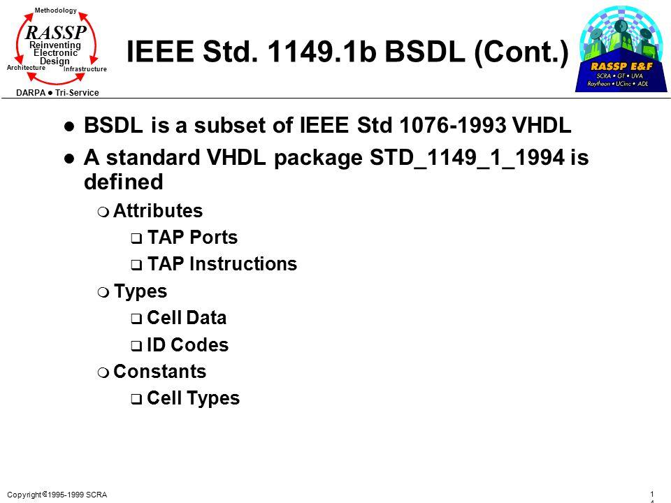 Copyright  1995-1999 SCRA 148148 Methodology Reinventing Electronic Design Architecture Infrastructure DARPA Tri-Service RASSP IEEE Std. 1149.1b BSDL