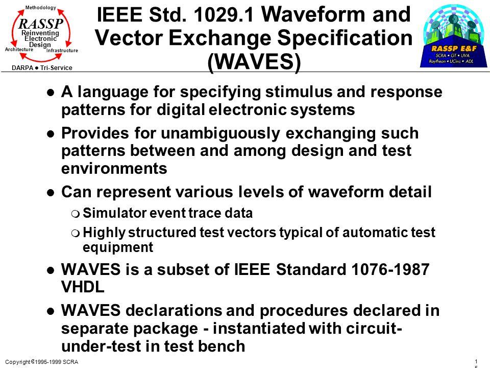 Copyright  1995-1999 SCRA 153153 Methodology Reinventing Electronic Design Architecture Infrastructure DARPA Tri-Service RASSP IEEE Std. 1029.1 Wavef