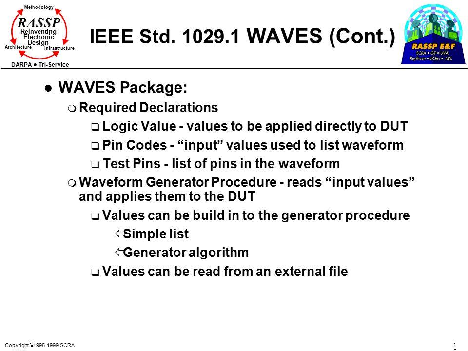 Copyright  1995-1999 SCRA 154154 Methodology Reinventing Electronic Design Architecture Infrastructure DARPA Tri-Service RASSP IEEE Std. 1029.1 WAVES