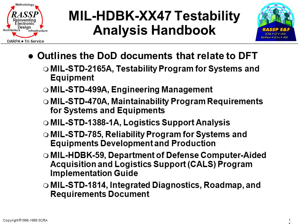 Copyright  1995-1999 SCRA 155155 Methodology Reinventing Electronic Design Architecture Infrastructure DARPA Tri-Service RASSP MIL-HDBK-XX47 Testability Analysis Handbook l Outlines the DoD documents that relate to DFT m MIL-STD-2165A, Testability Program for Systems and Equipment m MIL-STD-499A, Engineering Management m MIL-STD-470A, Maintainability Program Requirements for Systems and Equipments m MIL-STD-1388-1A, Logistics Support Analysis m MIL-STD-785, Reliability Program for Systems and Equipments Development and Production m MIL-HDBK-59, Department of Defense Computer-Aided Acquisition and Logistics Support (CALS) Program Implementation Guide m MIL-STD-1814, Integrated Diagnostics, Roadmap, and Requirements Document
