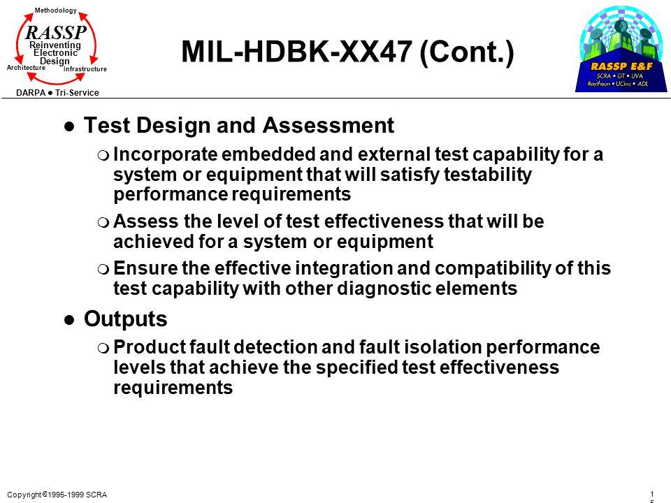 Copyright  1995-1999 SCRA 156156 Methodology Reinventing Electronic Design Architecture Infrastructure DARPA Tri-Service RASSP MIL-HDBK-XX47 (Cont.)