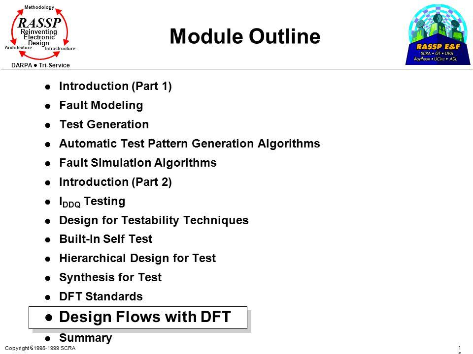 Copyright  1995-1999 SCRA 157157 Methodology Reinventing Electronic Design Architecture Infrastructure DARPA Tri-Service RASSP Module Outline l Intro
