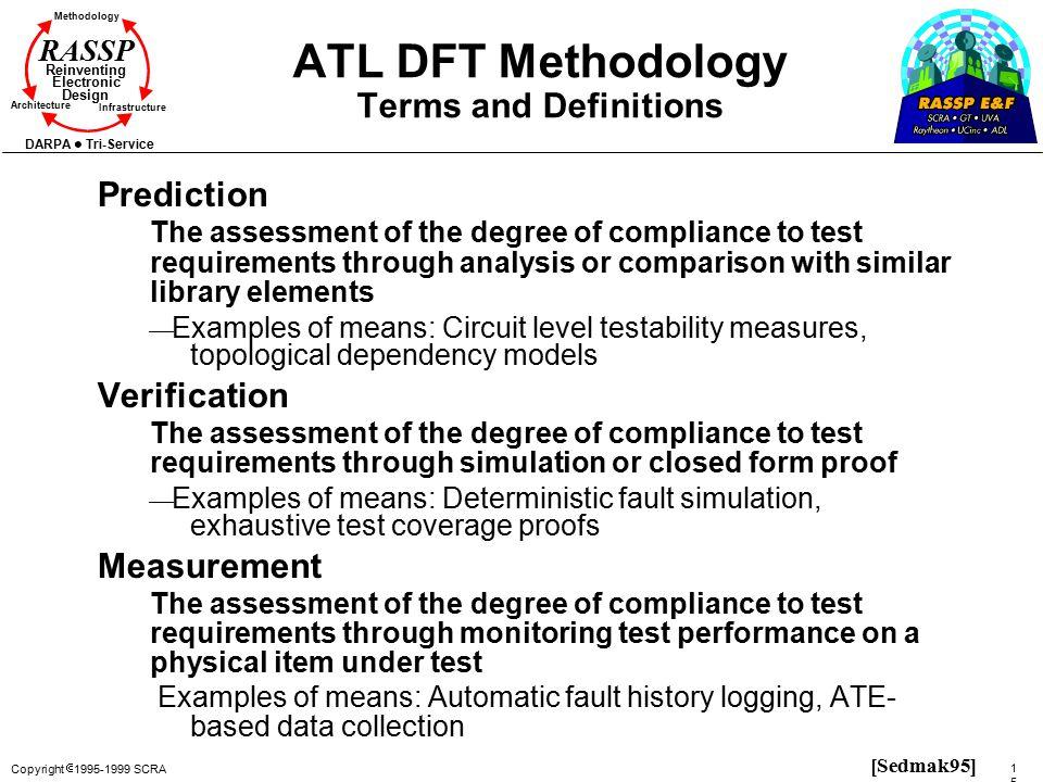 Copyright  1995-1999 SCRA 159159 Methodology Reinventing Electronic Design Architecture Infrastructure DARPA Tri-Service RASSP ATL DFT Methodology Te