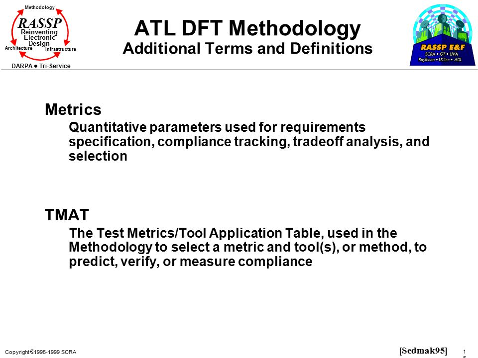 Copyright  1995-1999 SCRA 160160 Methodology Reinventing Electronic Design Architecture Infrastructure DARPA Tri-Service RASSP ATL DFT Methodology Additional Terms and Definitions Metrics Quantitative parameters used for requirements specification, compliance tracking, tradeoff analysis, and selection TMAT The Test Metrics/Tool Application Table, used in the Methodology to select a metric and tool(s), or method, to predict, verify, or measure compliance [Sedmak95]