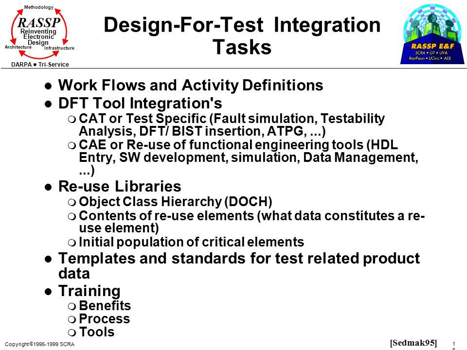 Copyright  1995-1999 SCRA 169169 Methodology Reinventing Electronic Design Architecture Infrastructure DARPA Tri-Service RASSP Design-For-Test Integr