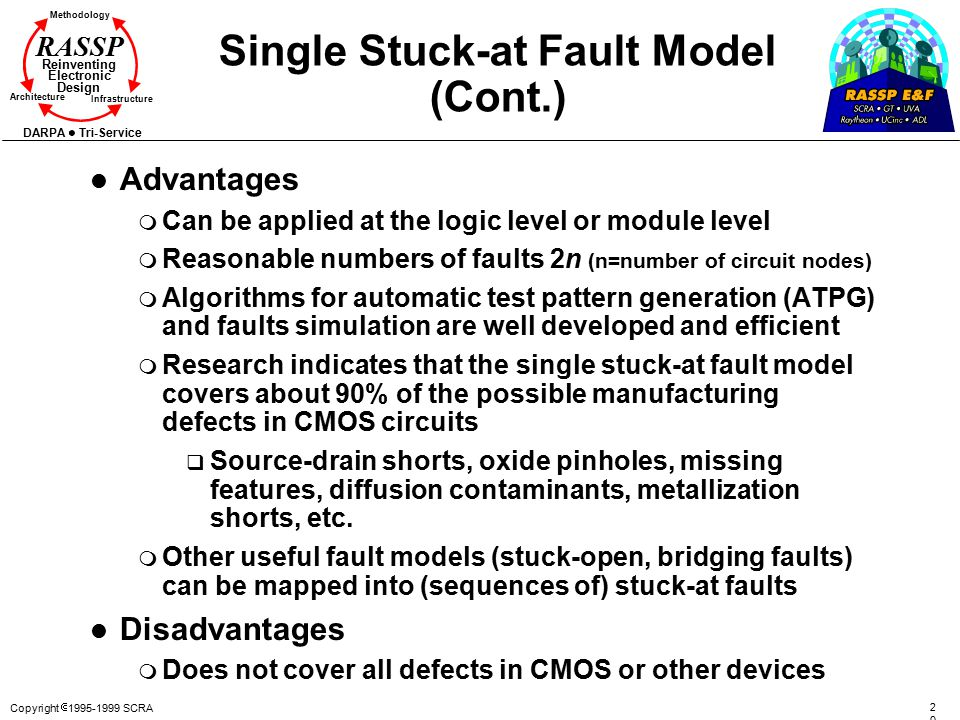 Copyright  1995-1999 SCRA 2020 Methodology Reinventing Electronic Design Architecture Infrastructure DARPA Tri-Service RASSP Single Stuck-at Fault Mo