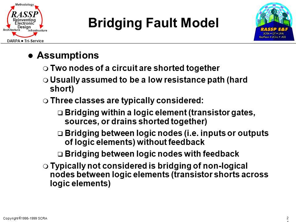 Copyright  1995-1999 SCRA 2424 Methodology Reinventing Electronic Design Architecture Infrastructure DARPA Tri-Service RASSP Bridging Fault Model l A