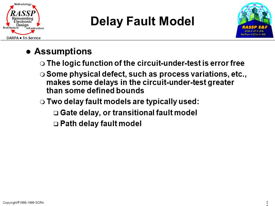 Copyright  1995-1999 SCRA 2626 Methodology Reinventing Electronic Design Architecture Infrastructure DARPA Tri-Service RASSP Delay Fault Model l Assu