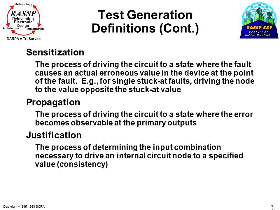 Copyright  1995-1999 SCRA 3434 Methodology Reinventing Electronic Design Architecture Infrastructure DARPA Tri-Service RASSP Test Generation Definiti