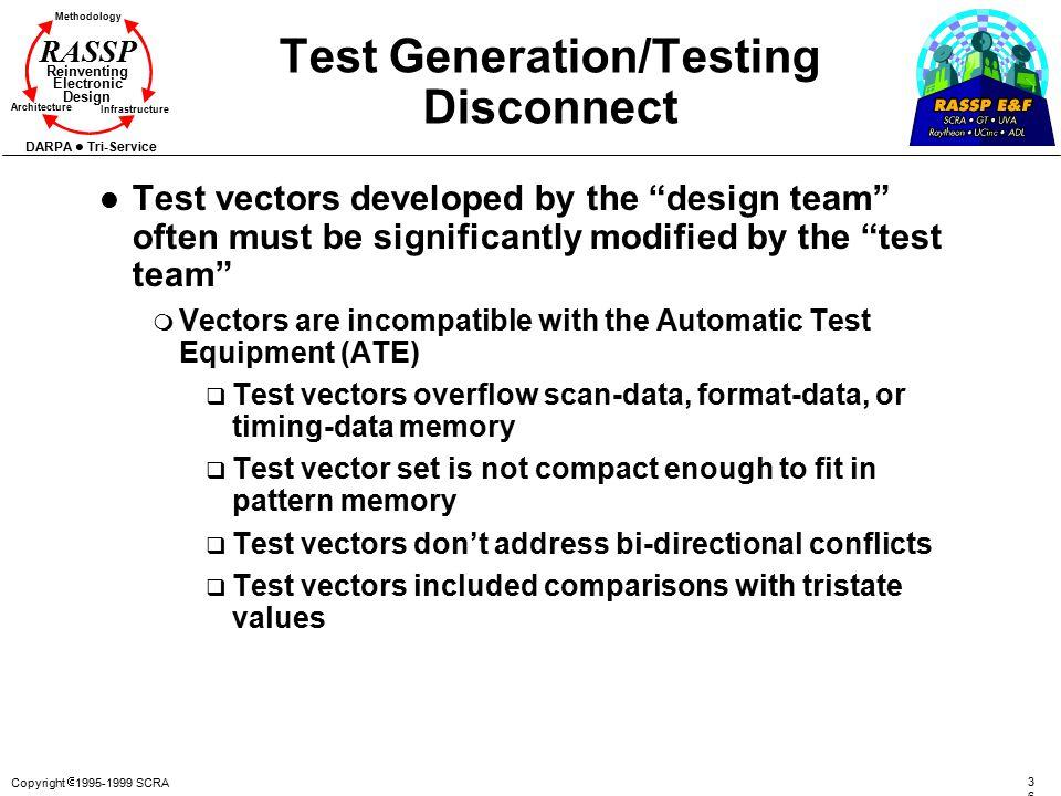 Copyright  1995-1999 SCRA 3636 Methodology Reinventing Electronic Design Architecture Infrastructure DARPA Tri-Service RASSP Test Generation/Testing