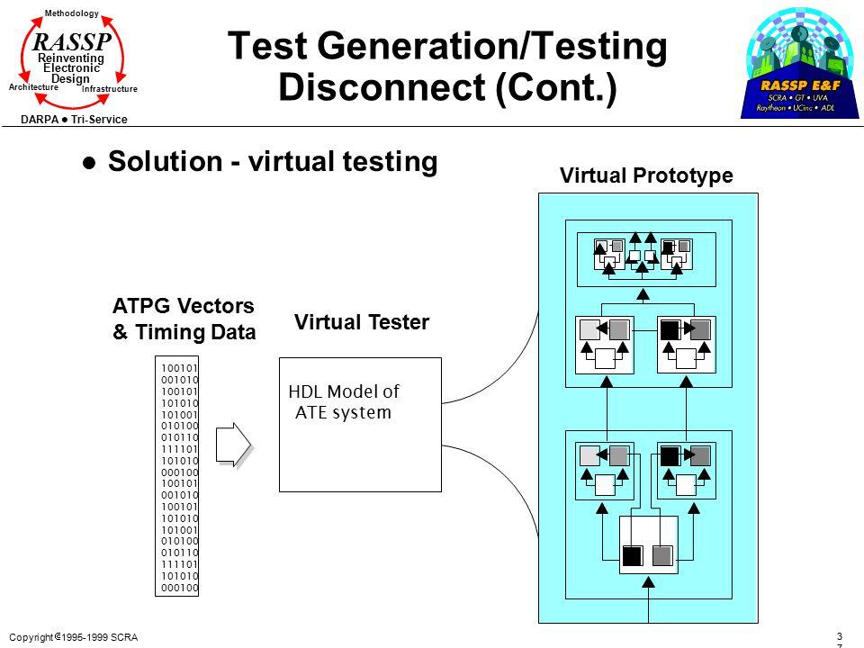 Copyright  1995-1999 SCRA 3737 Methodology Reinventing Electronic Design Architecture Infrastructure DARPA Tri-Service RASSP Test Generation/Testing