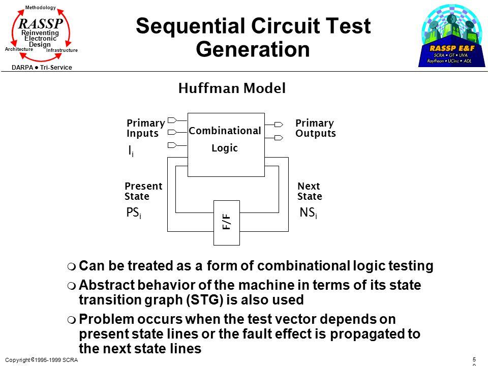Copyright  1995-1999 SCRA 5050 Methodology Reinventing Electronic Design Architecture Infrastructure DARPA Tri-Service RASSP Sequential Circuit Test