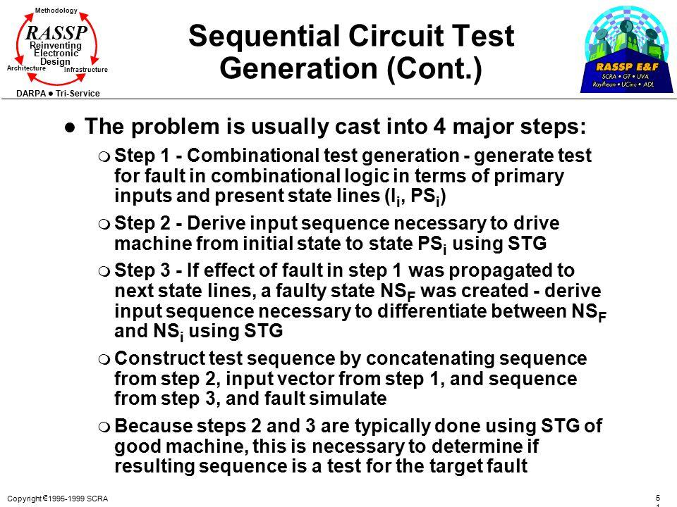 Copyright  1995-1999 SCRA 5151 Methodology Reinventing Electronic Design Architecture Infrastructure DARPA Tri-Service RASSP Sequential Circuit Test