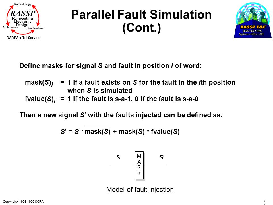 Copyright  1995-1999 SCRA 6060 Methodology Reinventing Electronic Design Architecture Infrastructure DARPA Tri-Service RASSP Parallel Fault Simulation (Cont.) Define masks for signal S and fault in position i of word: mask(S) i =1 if a fault exists on S for the fault in the ith position when S is simulated fvalue(S) i =1 if the fault is s-a-1, 0 if the fault is s-a-0 Then a new signal S' with the faults injected can be defined as: S' = S mask(S) + mask(S) fvalue(S) MASKMASK SS' Model of fault injection