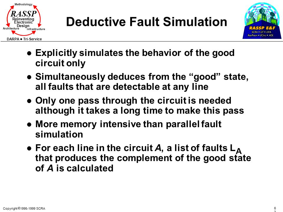 Copyright  1995-1999 SCRA 6262 Methodology Reinventing Electronic Design Architecture Infrastructure DARPA Tri-Service RASSP Deductive Fault Simulation l Explicitly simulates the behavior of the good circuit only l Simultaneously deduces from the good state, all faults that are detectable at any line l Only one pass through the circuit is needed although it takes a long time to make this pass l More memory intensive than parallel fault simulation l For each line in the circuit A, a list of faults L A that produces the complement of the good state of A is calculated