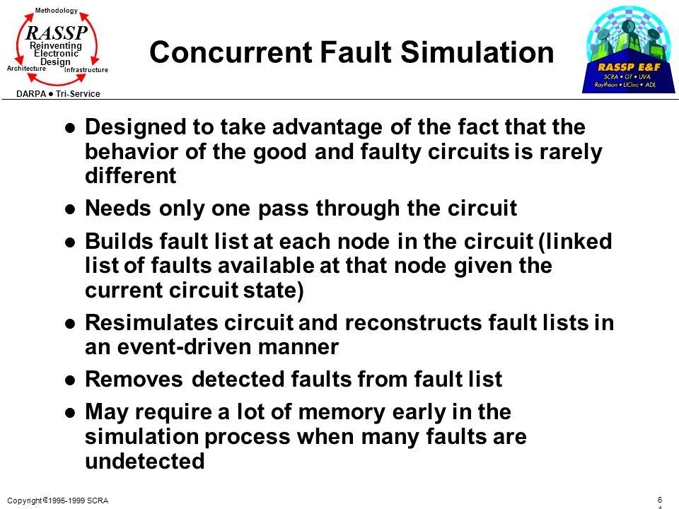 Copyright  1995-1999 SCRA 6464 Methodology Reinventing Electronic Design Architecture Infrastructure DARPA Tri-Service RASSP Concurrent Fault Simulat