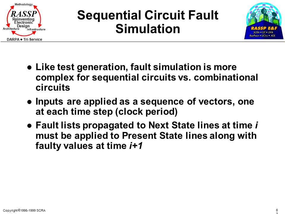 Copyright  1995-1999 SCRA 6767 Methodology Reinventing Electronic Design Architecture Infrastructure DARPA Tri-Service RASSP Sequential Circuit Fault Simulation l Like test generation, fault simulation is more complex for sequential circuits vs.