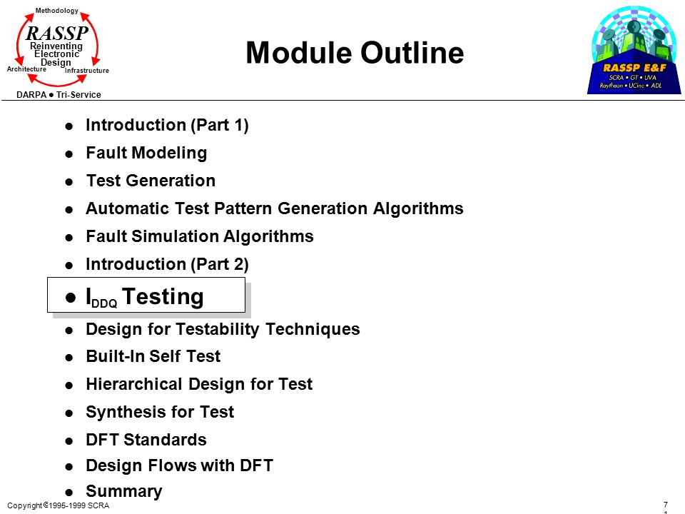 Copyright  1995-1999 SCRA 7171 Methodology Reinventing Electronic Design Architecture Infrastructure DARPA Tri-Service RASSP Module Outline l Introdu