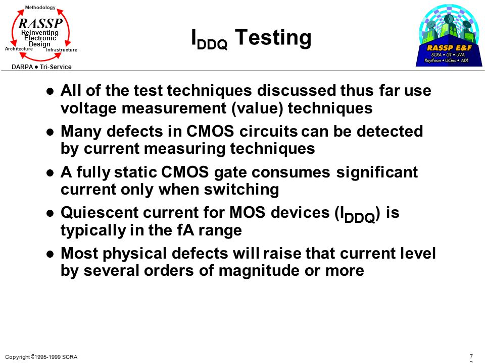 Copyright  1995-1999 SCRA 7272 Methodology Reinventing Electronic Design Architecture Infrastructure DARPA Tri-Service RASSP I DDQ Testing l All of the test techniques discussed thus far use voltage measurement (value) techniques l Many defects in CMOS circuits can be detected by current measuring techniques l A fully static CMOS gate consumes significant current only when switching l Quiescent current for MOS devices (I DDQ ) is typically in the fA range l Most physical defects will raise that current level by several orders of magnitude or more