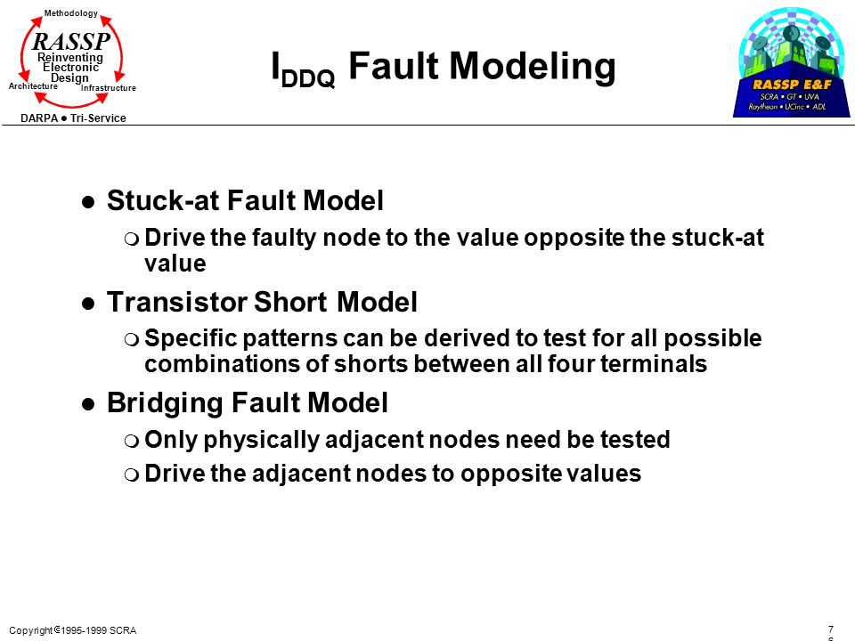 Copyright  1995-1999 SCRA 7676 Methodology Reinventing Electronic Design Architecture Infrastructure DARPA Tri-Service RASSP I DDQ Fault Modeling l Stuck-at Fault Model m Drive the faulty node to the value opposite the stuck-at value l Transistor Short Model m Specific patterns can be derived to test for all possible combinations of shorts between all four terminals l Bridging Fault Model m Only physically adjacent nodes need be tested m Drive the adjacent nodes to opposite values