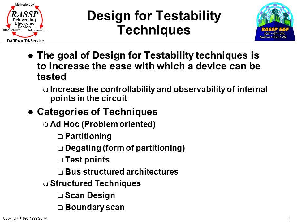 Copyright  1995-1999 SCRA 8383 Methodology Reinventing Electronic Design Architecture Infrastructure DARPA Tri-Service RASSP Design for Testability T