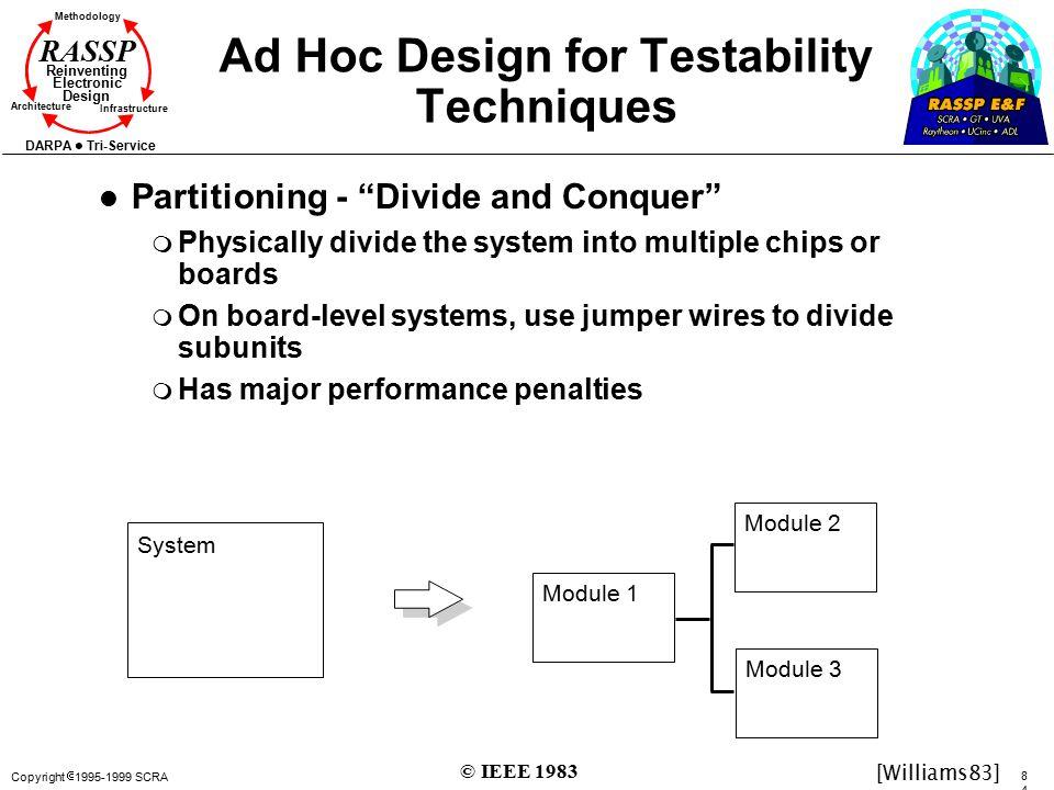 Copyright  1995-1999 SCRA 8484 Methodology Reinventing Electronic Design Architecture Infrastructure DARPA Tri-Service RASSP Ad Hoc Design for Testab