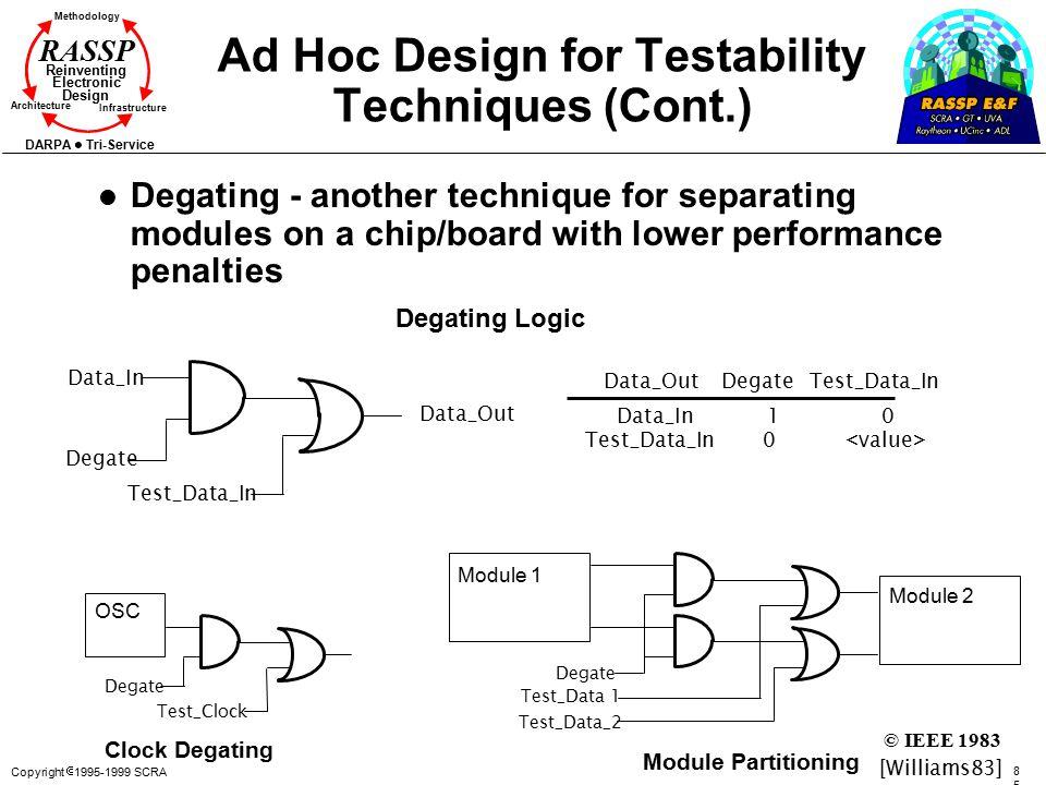 Copyright  1995-1999 SCRA 8585 Methodology Reinventing Electronic Design Architecture Infrastructure DARPA Tri-Service RASSP Ad Hoc Design for Testab