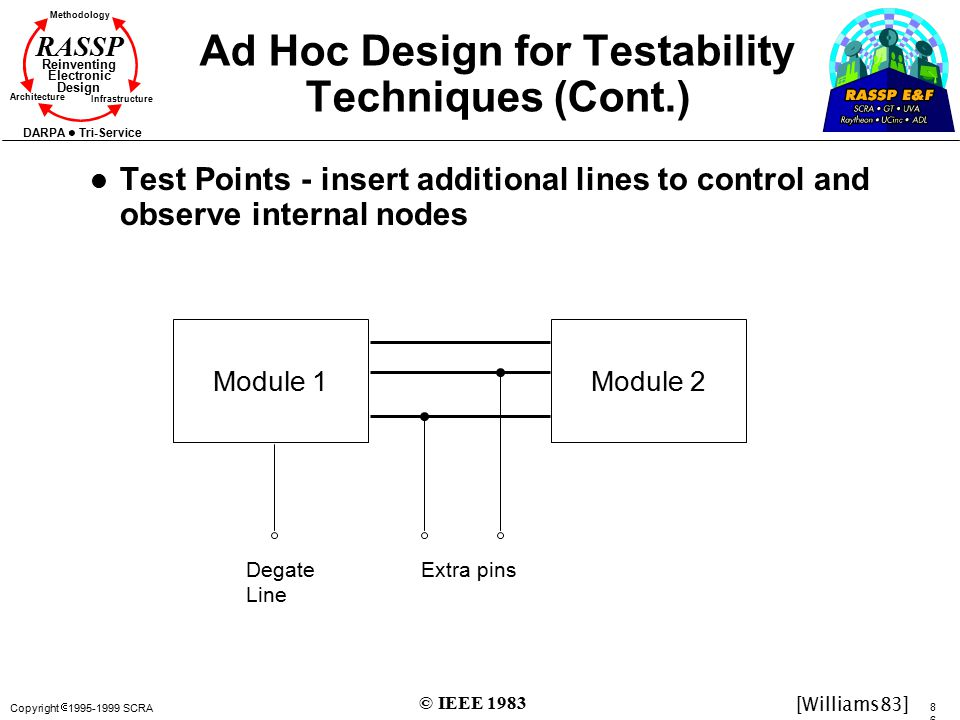 Copyright  1995-1999 SCRA 8686 Methodology Reinventing Electronic Design Architecture Infrastructure DARPA Tri-Service RASSP Ad Hoc Design for Testability Techniques (Cont.) l Test Points - insert additional lines to control and observe internal nodes Module 2Module 1 Extra pinsDegate Line [Williams83] © IEEE 1983